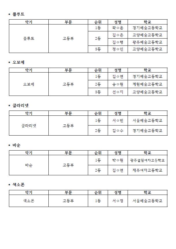 2018 서경 콩쿠르 최종 수상자 명단.png 3.png