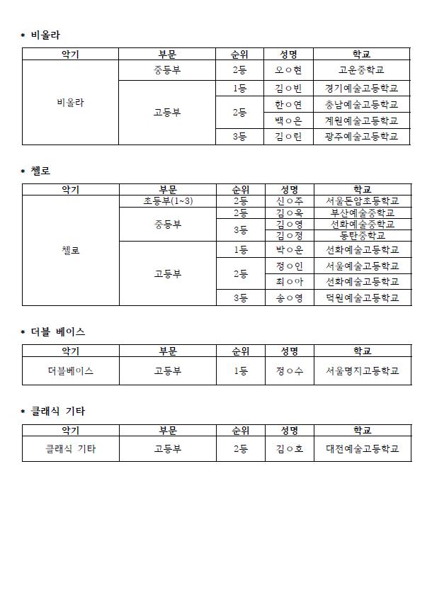 2018 서경 콩쿠르 최종 수상자 명단.png 2.png
