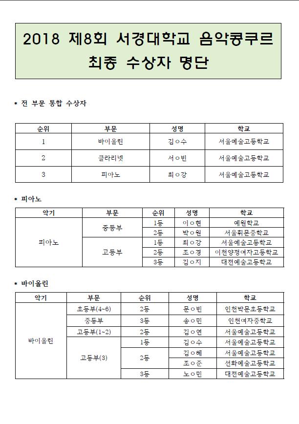 2018 서경 콩쿠르 최종 수상자 명단.png