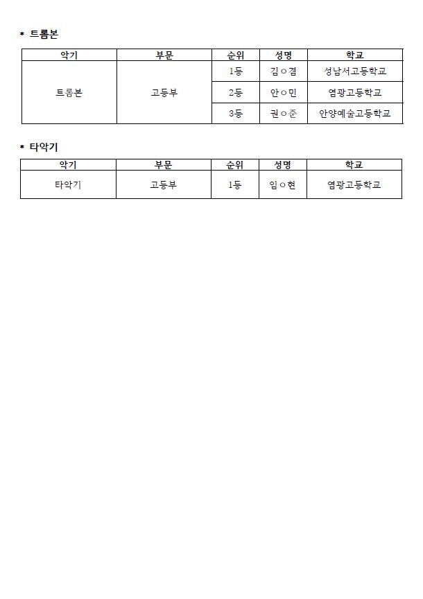 2018 서경 콩쿠르 최종 수상자 명단.png 4.png